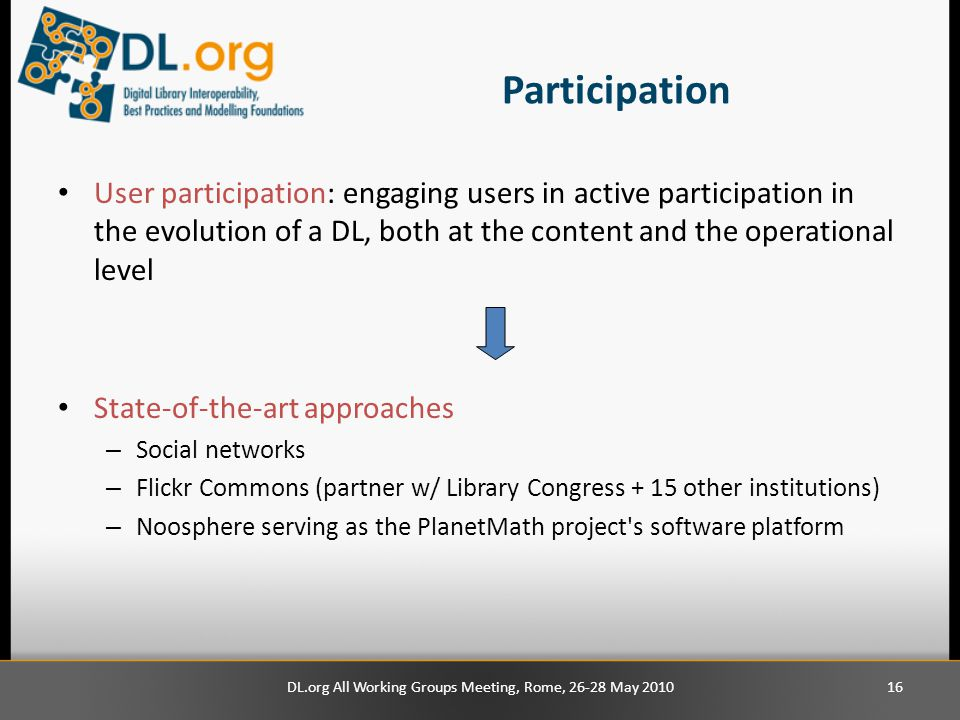 Participation User participation: engaging users in active participation in the evolution of a DL, both at the content and the operational level State-of-the-art approaches – Social networks – Flickr Commons (partner w/ Library Congress + 15 other institutions) – Noosphere serving as the PlanetMath project s software platform DL.org All Working Groups Meeting, Rome, 26-28 May 201016