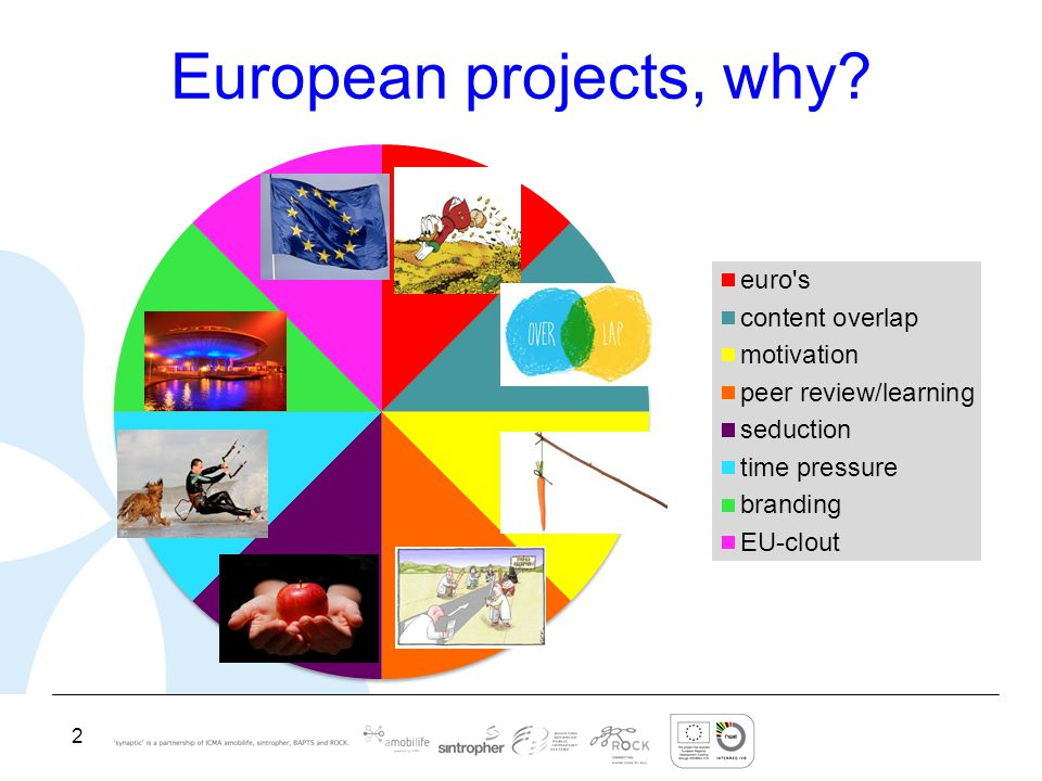 2 European projects, why