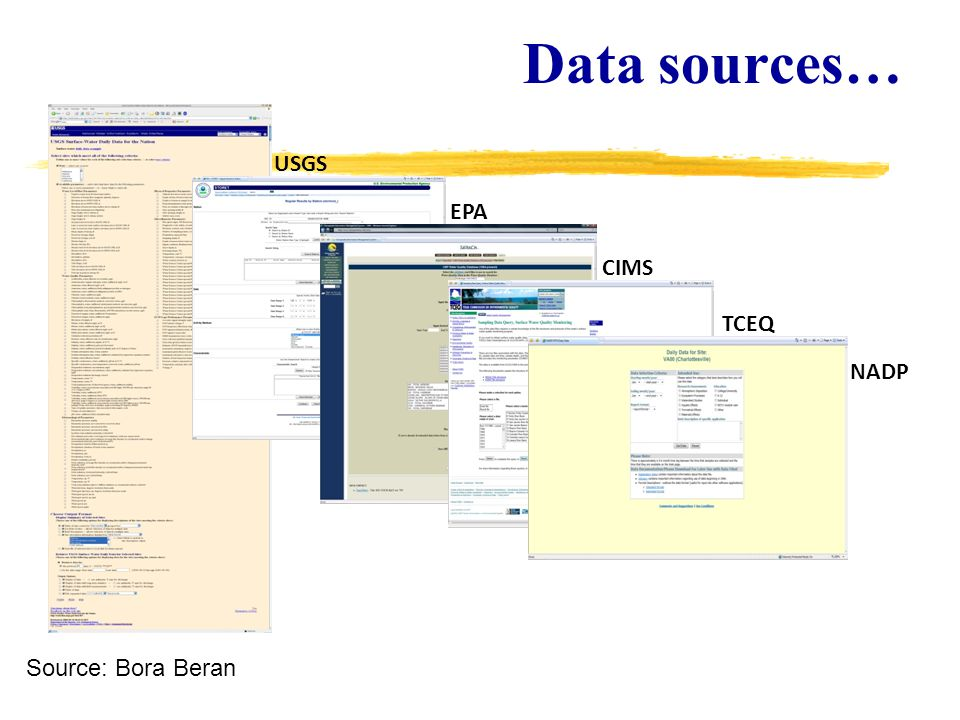 Data sources… USGS EPA CIMS TCEQ NADP Source: Bora Beran