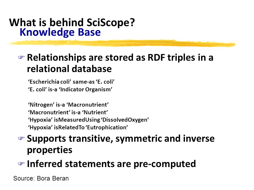 Knowledge Base F Relationships are stored as RDF triples in a relational database F Supports transitive, symmetric and inverse properties F Inferred statements are pre-computed What is behind SciScope.