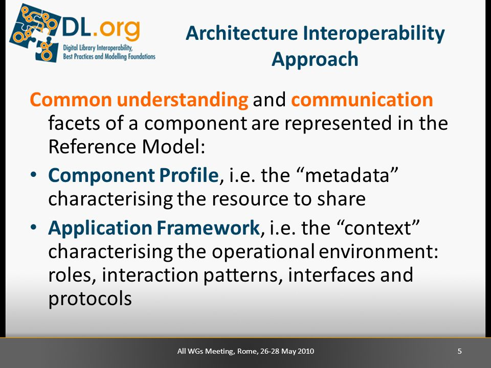 Architecture Interoperability Approach Common understanding and communication facets of a component are represented in the Reference Model: Component Profile, i.e.