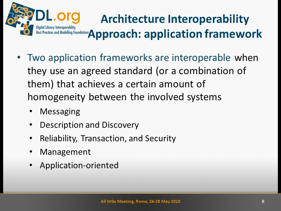 Architecture Interoperability Approach: application framework Two application frameworks are interoperable when they use an agreed standard (or a combination of them) that achieves a certain amount of homogeneity between the involved systems Messaging Description and Discovery Reliability, Transaction, and Security Management Application-oriented All WGs Meeting, Rome, 26-28 May 20108