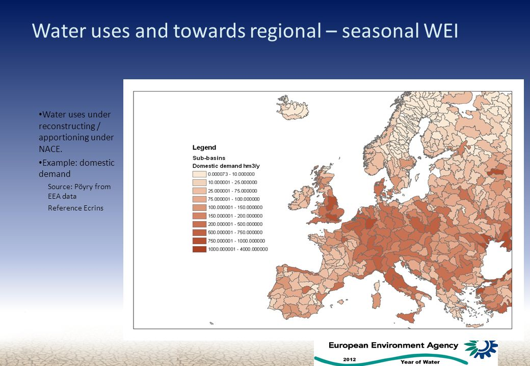 Water uses and towards regional – seasonal WEI Water uses under reconstructing / apportioning under NACE.