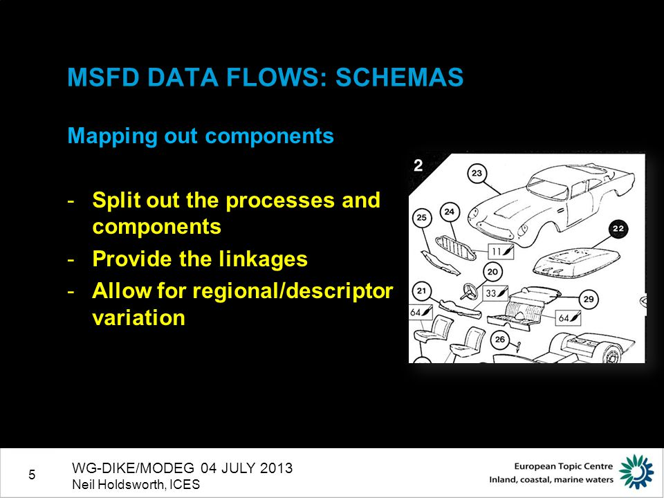 5 MSFD DATA FLOWS: SCHEMAS Mapping out components -Split out the processes and components -Provide the linkages -Allow for regional/descriptor variati