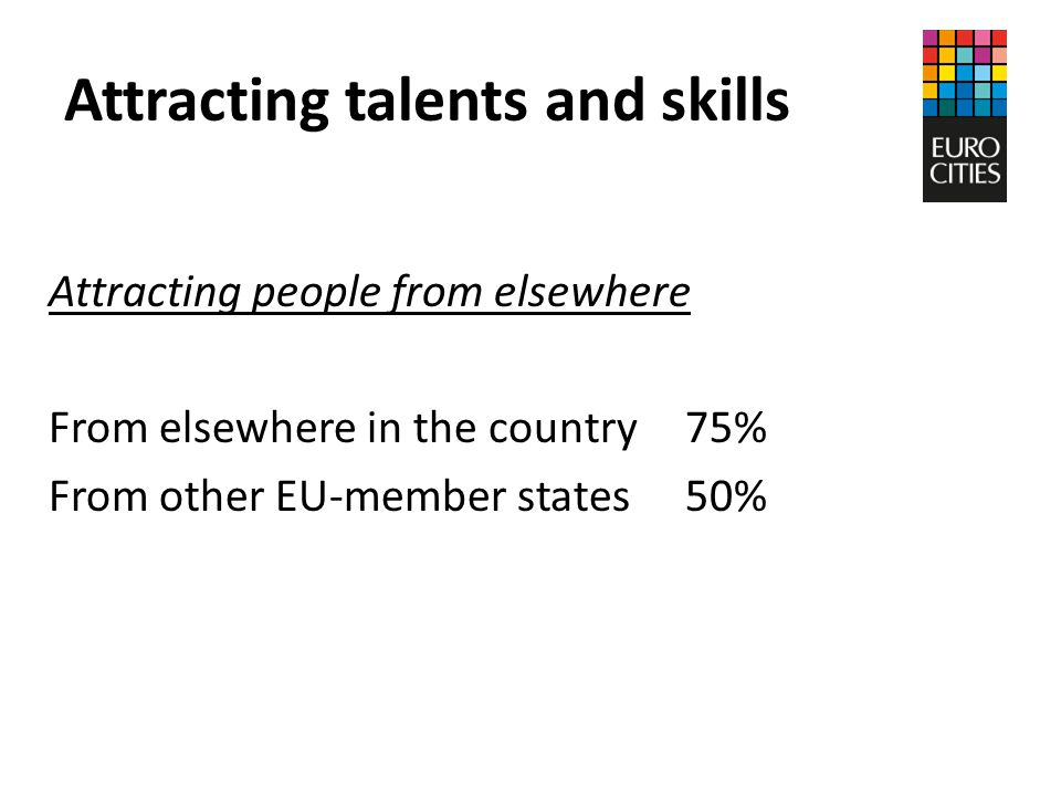 Attracting talents and skills Attracting people from elsewhere From elsewhere in the country 75% From other EU-member states50%