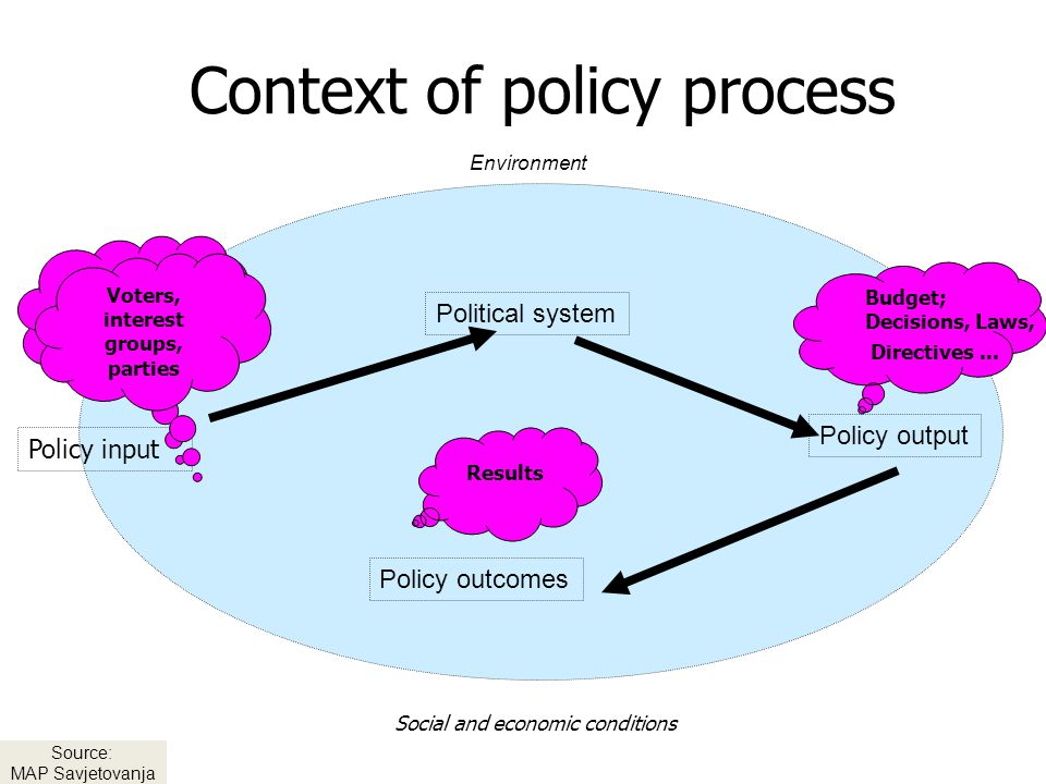 Dimensions and complexity of public policies Transformation of governing process: government to governance Vertical, but also horizontal dimension of policy process PUBLIC GOVERNANCE/PUBLIC MANAGEMENT Public policies are created by Government Experts Stakeholders 6