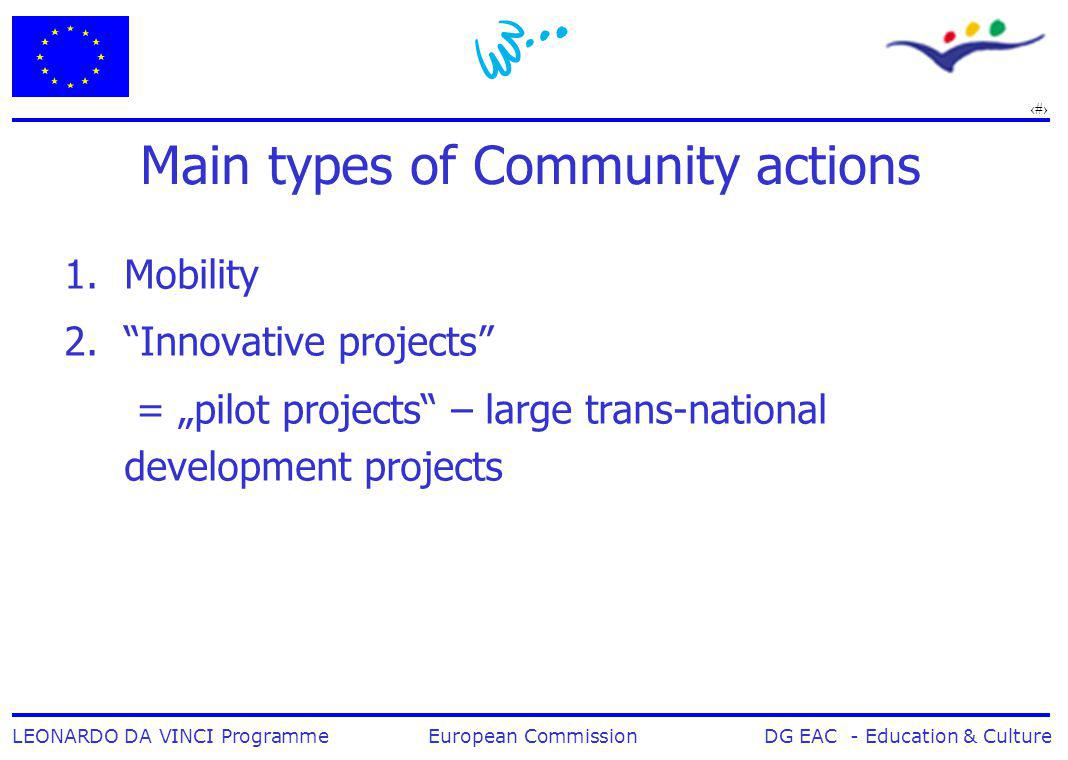 "6 LEONARDO DA VINCI Programme European Commission DG EAC - Education & Culture Main types of Community actions 1.Mobility 2. Innovative projects = ""pilot projects – large trans-national development projects"
