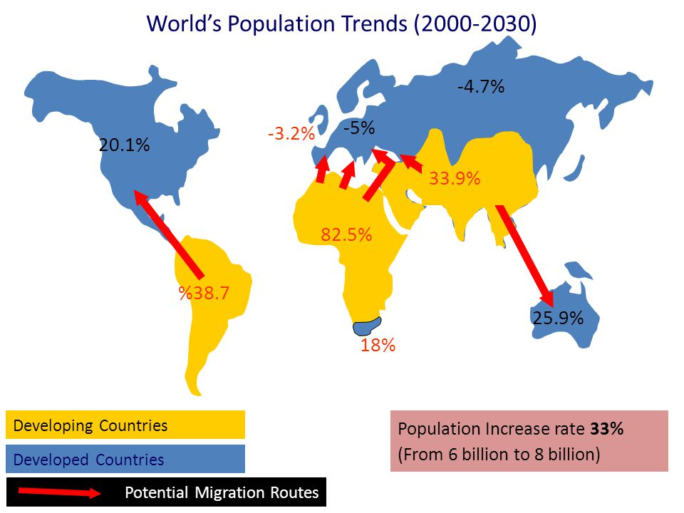 22 million people on the move any time 2.5 million illegal immigrants live in EU 12 million illegal immigrants lives in USA 1.5 million Syrian asylum-seekers are existed 2.5 million Afghan asylum-seekers live in Pakistan; 2.4 million in İran Migration Trends INTERNATIONAL CENTER FOR TERRORISM AND TRANSNATIONAL CRIME - UTSAM © 2012