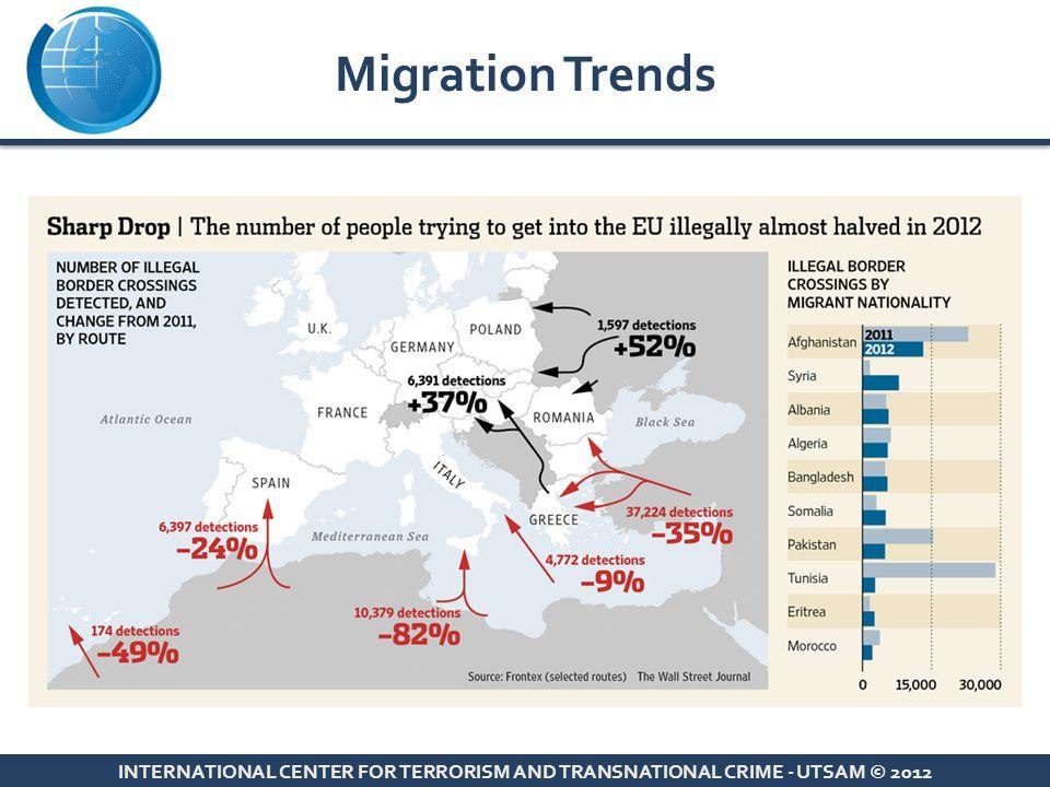 Migration Routes INTERNATIONAL CENTER FOR TERRORISM AND TRANSNATIONAL CRIME - UTSAM © 2012
