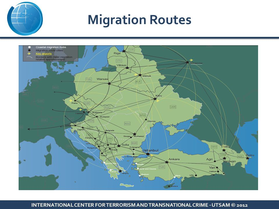 For target countries; Need for Cheap Labor and Young Population Brain Drain Need for International Support For source countries; Money Transfers; 450 Billion Dollar remittances Returns; Knowledge, Vision, Skills, Contacts- Networks Diaspora; Political Support Advantages of Migration INTERNATIONAL CENTER FOR TERRORISM AND TRANSNATIONAL CRIME - UTSAM © 2012