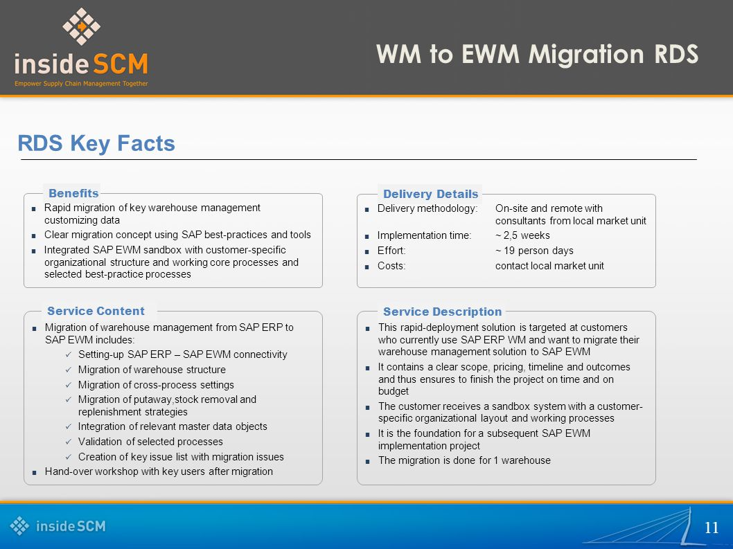 11 RDS Key Facts WM to EWM Migration RDS ■ Rapid migration of key warehouse management customizing data ■ Clear migration concept using SAP best-practices and tools ■ Integrated SAP EWM sandbox with customer-specific organizational structure and working core processes and selected best-practice processes ■ Delivery methodology:On-site and remote with consultants from local market unit ■ Implementation time:~ 2,5 weeks ■ Effort:~ 19 person days ■ Costs:contact local market unit ■ Migration of warehouse management from SAP ERP to SAP EWM includes: Setting-up SAP ERP – SAP EWM connectivity Migration of warehouse structure Migration of cross-process settings Migration of putaway,stock removal and replenishment strategies Integration of relevant master data objects Validation of selected processes Creation of key issue list with migration issues ■ Hand-over workshop with key users after migration ■ This rapid-deployment solution is targeted at customers who currently use SAP ERP WM and want to migrate their warehouse management solution to SAP EWM ■ It contains a clear scope, pricing, timeline and outcomes and thus ensures to finish the project on time and on budget ■ The customer receives a sandbox system with a customer- specific organizational layout and working processes ■ It is the foundation for a subsequent SAP EWM implementation project ■ The migration is done for 1 warehouse Benefits Delivery Details Service Content Service Description