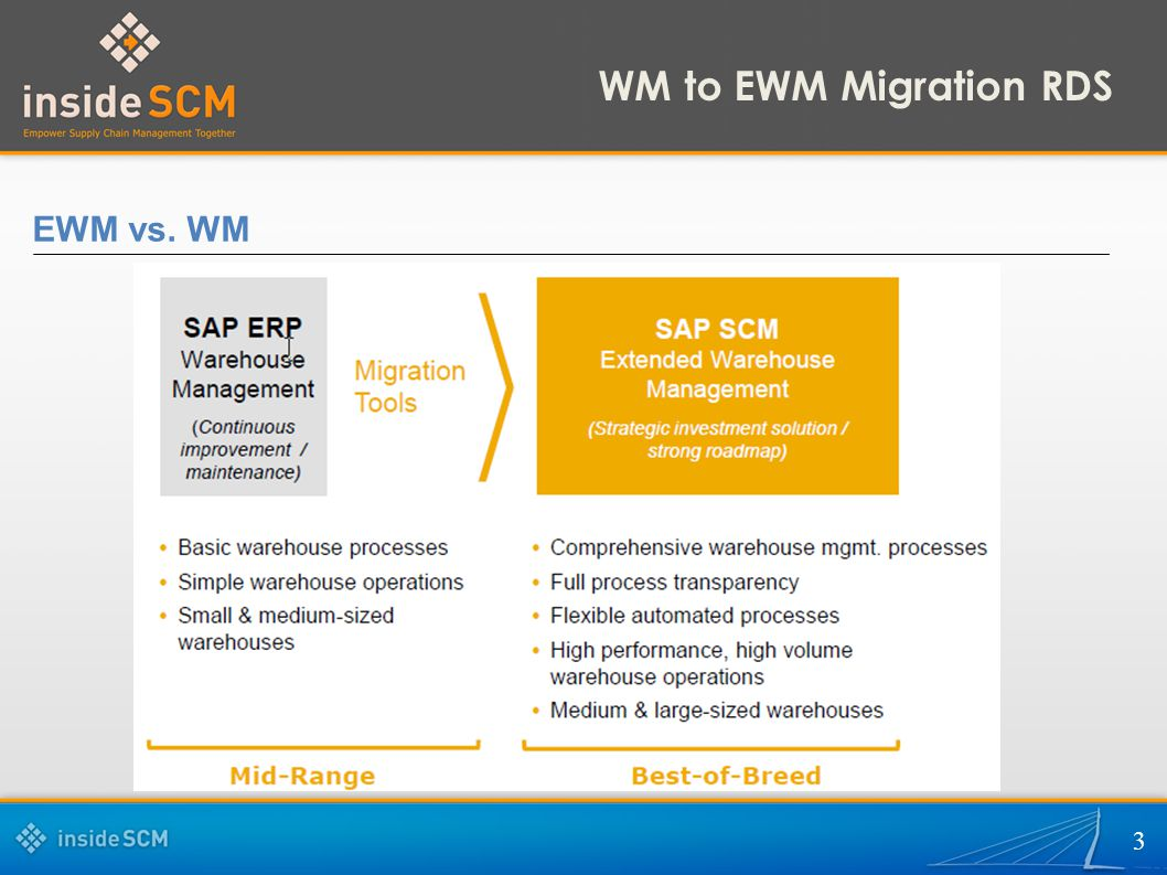 3 EWM vs. WM WM to EWM Migration RDS