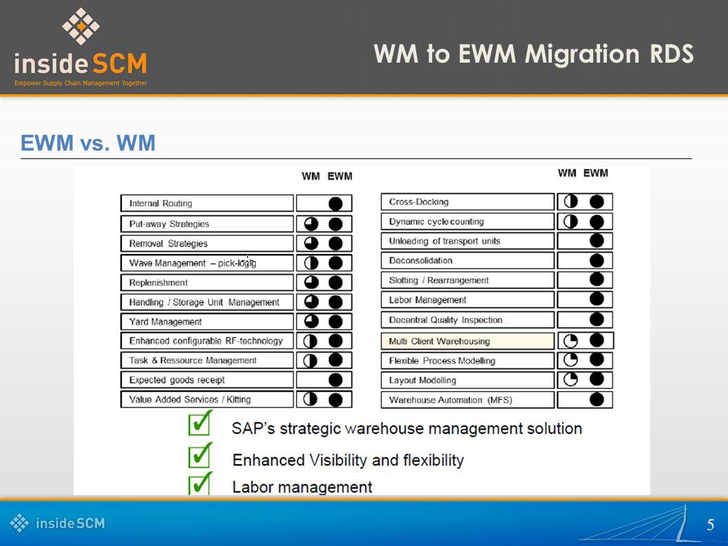 5 EWM vs. WM WM to EWM Migration RDS