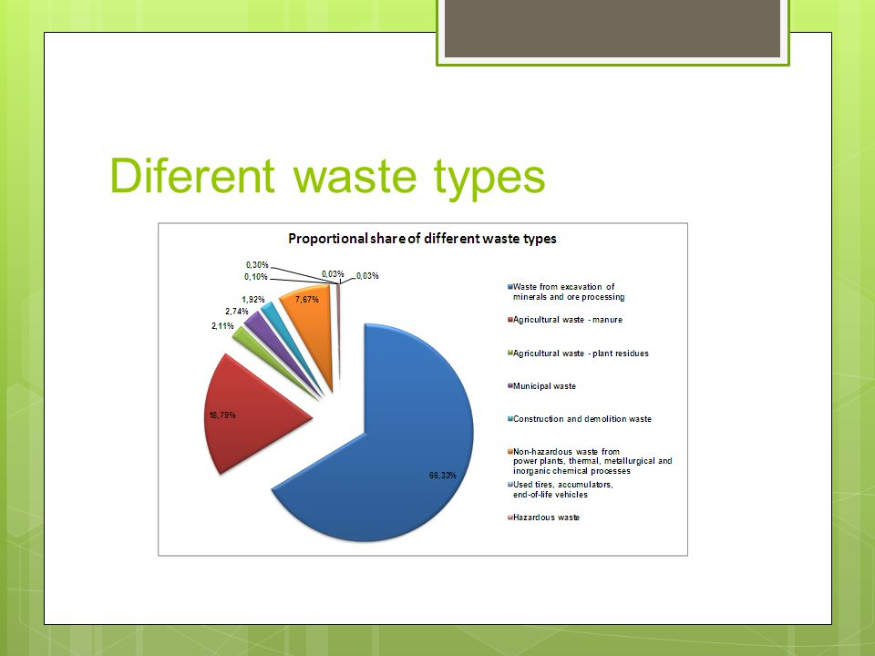 Diferent waste types
