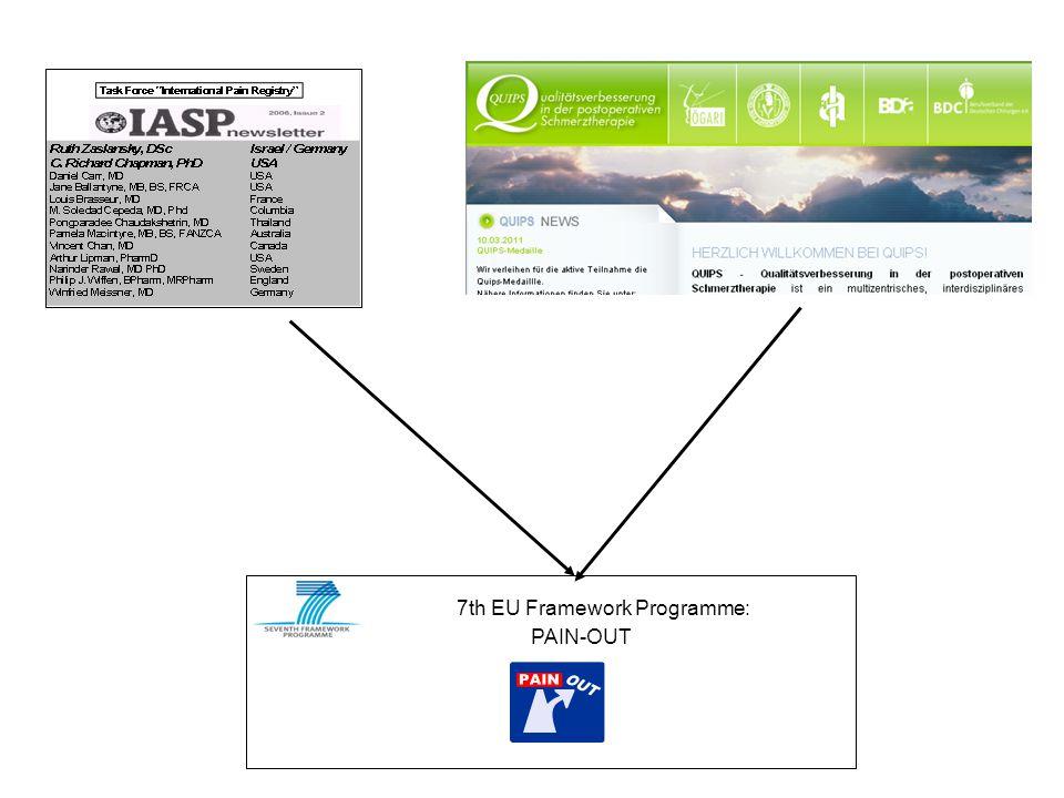 7th EU Framework Programme: PAIN-OUT