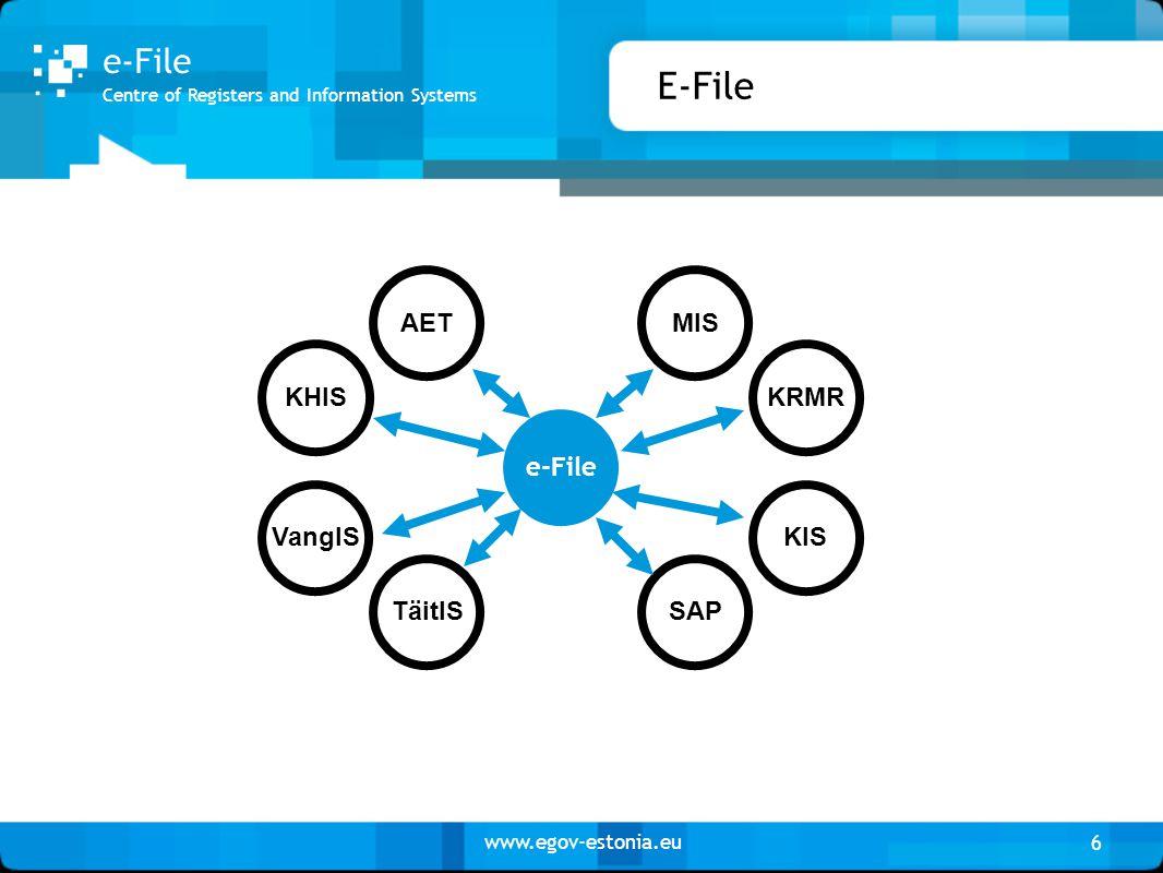 www.egov-estonia.eu E-File 6 Centre of Registers and Information Systems e-File KRMR KIS KHIS VangIS MIS TäitIS AET SAP e-File
