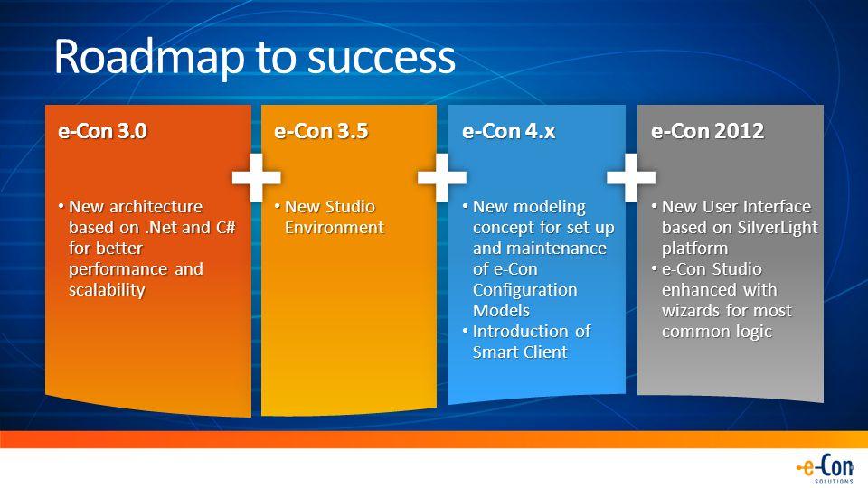 DEMO e-Con 2012 for Microsoft Dynamics AX2012