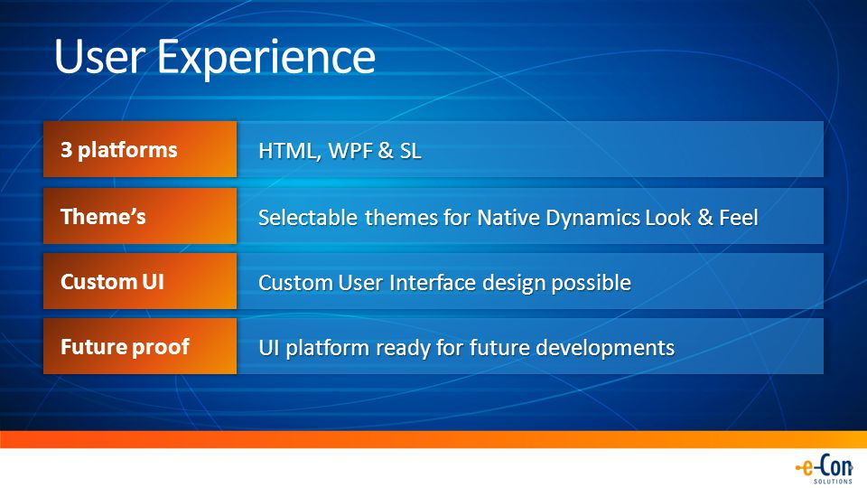 User Experience HTML, WPF & SL 3 platforms Selectable themes for Native Dynamics Look & Feel Theme's Custom User Interface design possible Custom UI UI platform ready for future developments Future proof