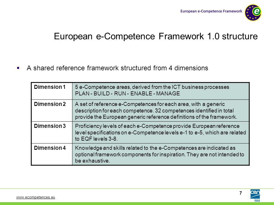 www.ecompetences.eu 8 e-CF 1.0 overview
