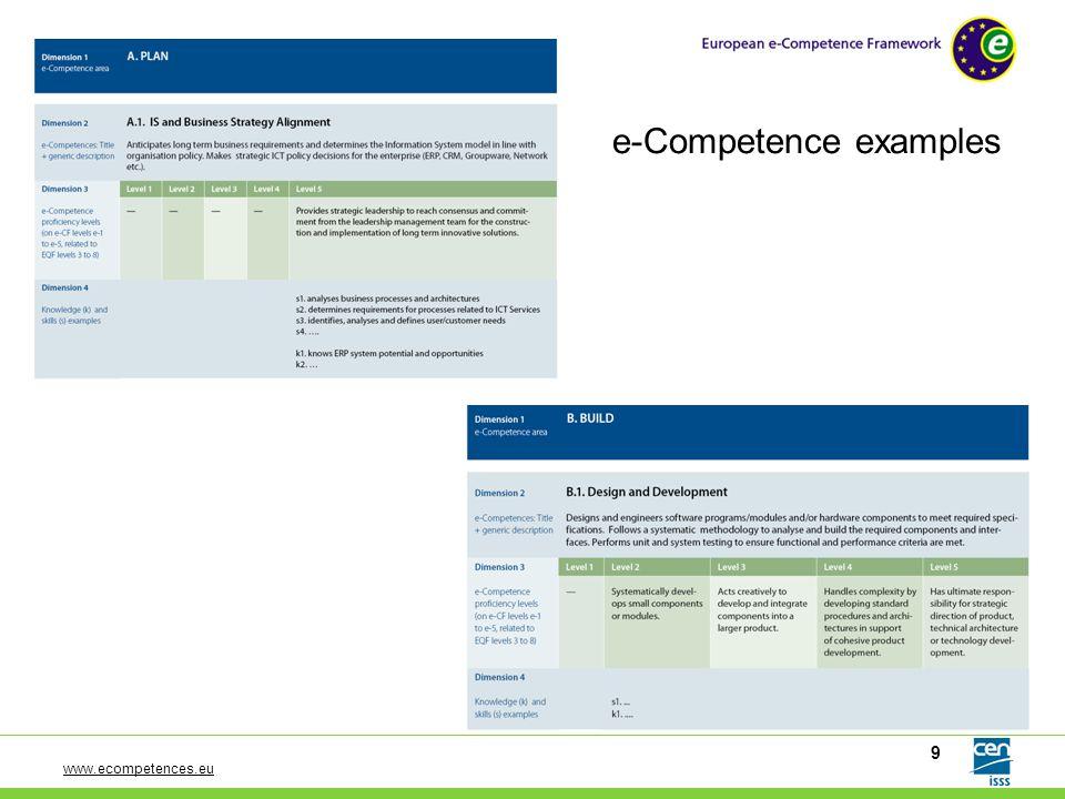www.ecompetences.eu 9 e-Competence examples
