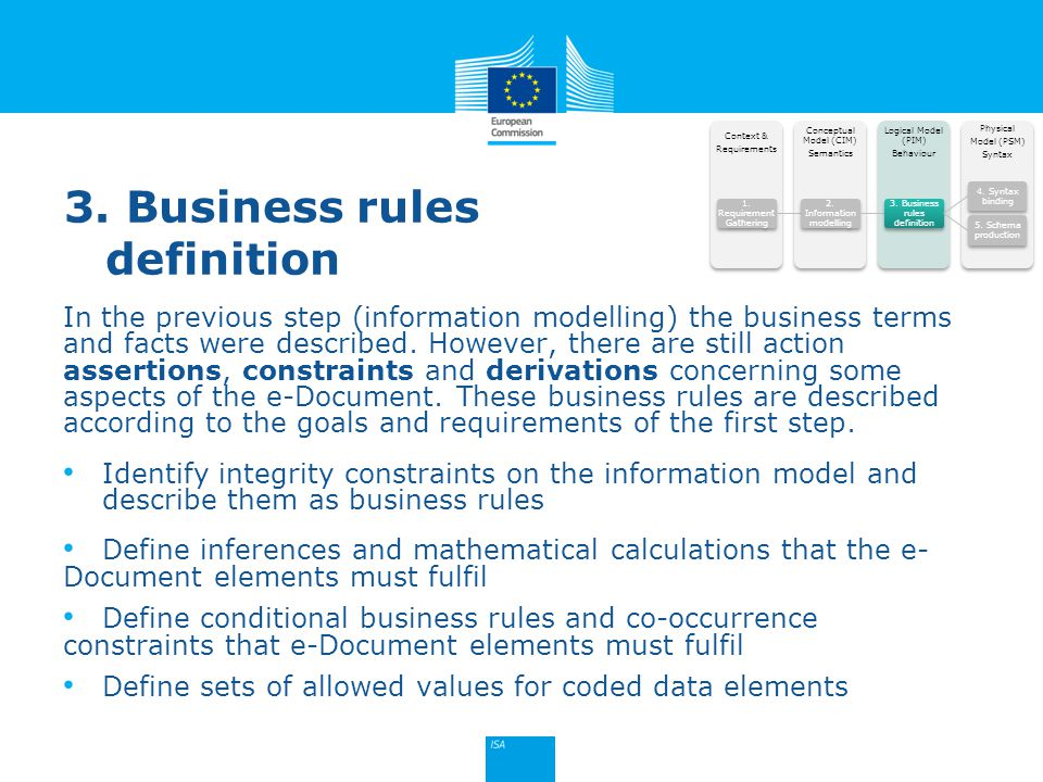 3. Business rules definition In the previous step (information modelling) the business terms and facts were described. However, there are still action