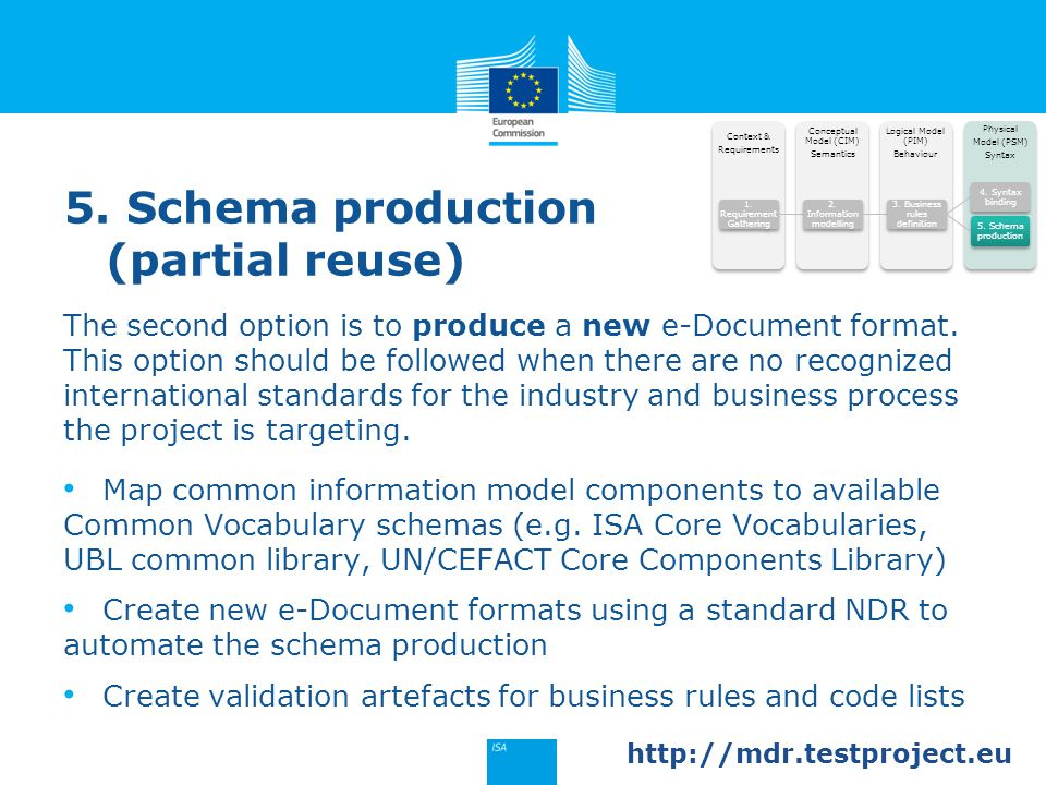 5.Schema production (partial reuse) The second option is to produce a new e-Document format.