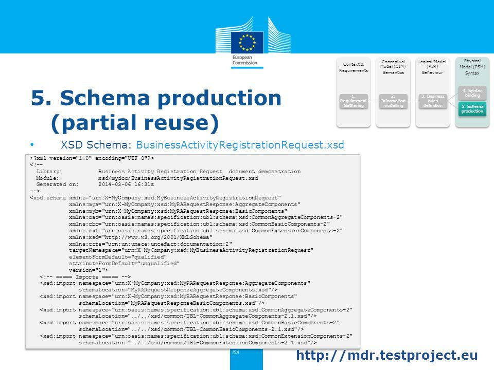 5. Schema production (partial reuse) XSD Schema: BusinessActivityRegistrationRequest.xsd <!-- Library: Business Activity Registration Request document