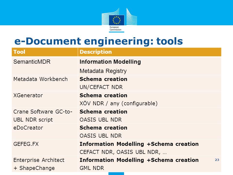 e-Document engineering: tools ToolDescription SemanticMDR Information Modelling Metadata Registry Metadata Workbench Schema creation UN/CEFACT NDR XGe