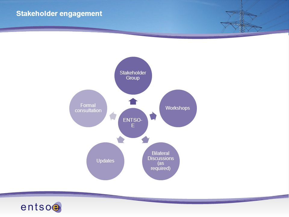 Stakeholder engagement ENTSO- E Stakeholder Group Workshops Bilateral Discussions (as required) Updates Formal consultation