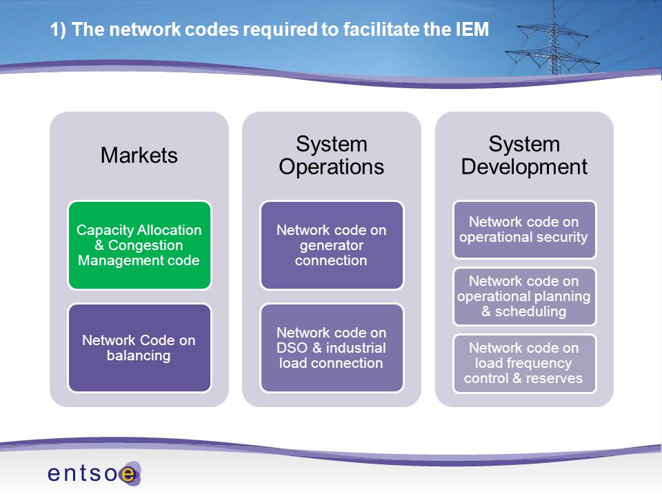 2 ) Scope of the CACM code Forward markets To be tackled at a later stage.