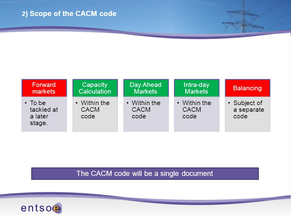 3) High-level overview of the CACM code Introduction, applicability, entry into force, glossary etc Capacity calculation Day Ahead Capacity Allocation Intra-Day Capacity Allocation Firmness & cost recovery The exact scope, structure & content will be defined by the Final Framework Guideline