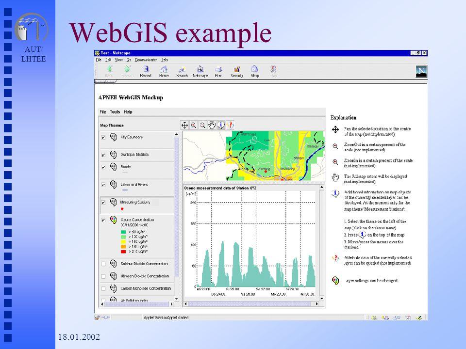 AUT/ LHTEE 18.01.2002 WebGIS example