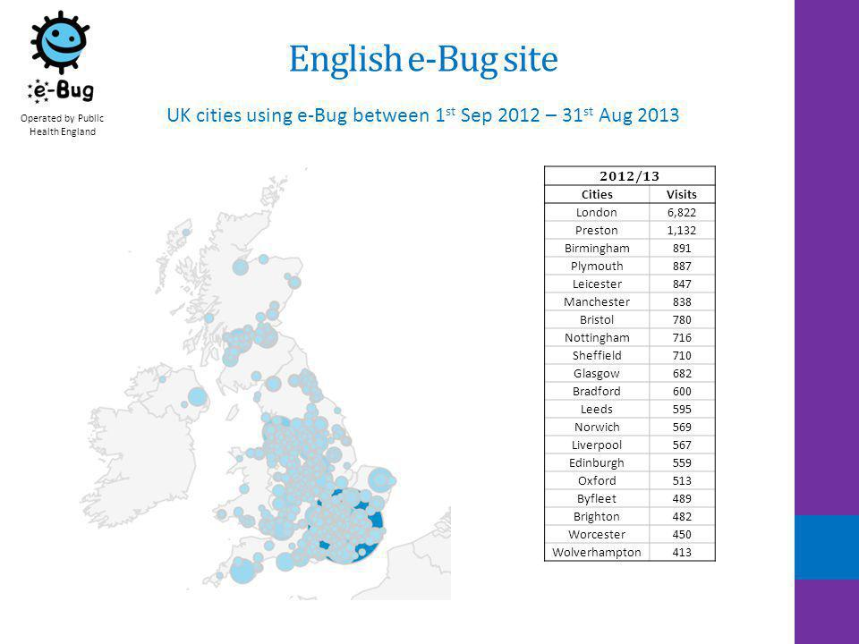 English e-Bug site Operated by Public Health England UK cities using e-Bug between 1 st Sep 2012 – 31 st Aug 2013 2012/13 CitiesVisits London6,822 Preston1,132 Birmingham891 Plymouth887 Leicester847 Manchester838 Bristol780 Nottingham716 Sheffield710 Glasgow682 Bradford600 Leeds595 Norwich569 Liverpool567 Edinburgh559 Oxford513 Byfleet489 Brighton482 Worcester450 Wolverhampton413