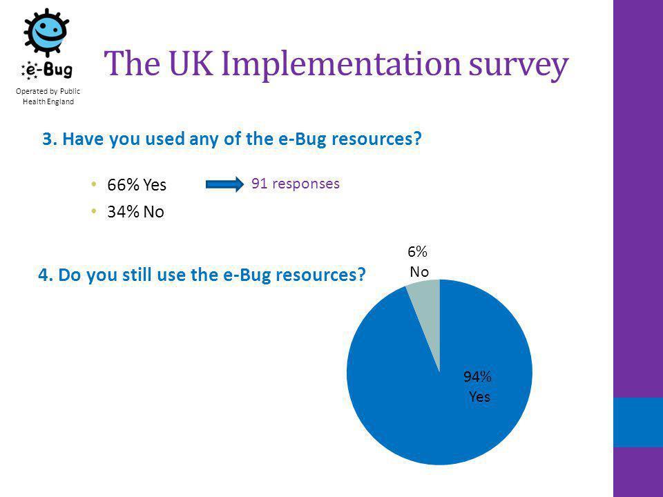4. Do you still use the e-Bug resources.