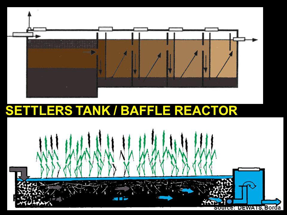 PLANTED GRAVEL FILTER SETTLERS TANK / BAFFLE REACTOR Source: DEWATS, Borda