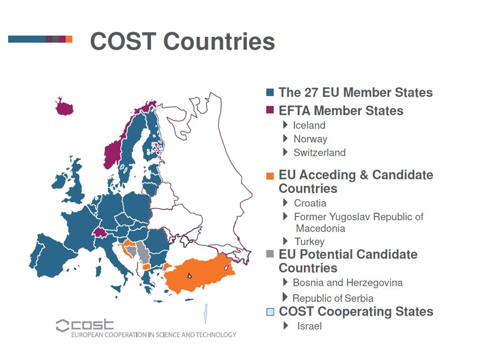 Voluntary approach Participation of member states is based exclusively on a voluntary approach.
