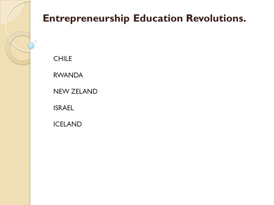 CHILE RWANDA NEW ZELAND ISRAEL ICELAND Entrepreneurship Education Revolutions.