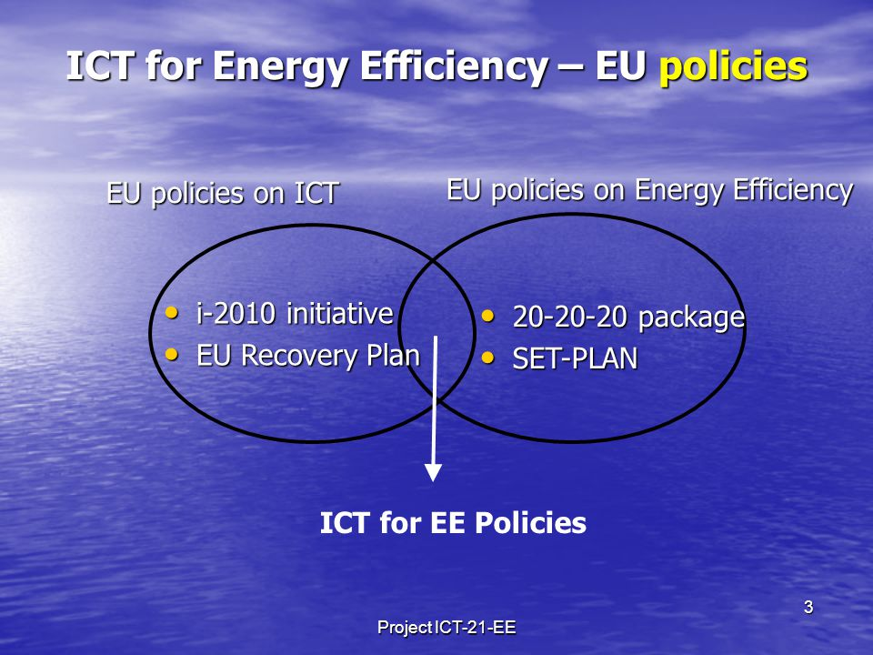 EuropeanCommissionActions European Commission Actions First Commission actions on ICT for Energy Efficiency: Workshop on Energy Efficiency , Brussels – 26 Oct 2006 Communication COM( 2006 )545 Action Plan on EE Ad Hoc Advisory group Report on ICT for EE – Oct 2008 Communication COM( 2008 ) 241, Addressing the challenge of energy efficiency through Information and Communication Technologies (…) (Unit ICT for Sustainable Growth INFSO H.4) 4