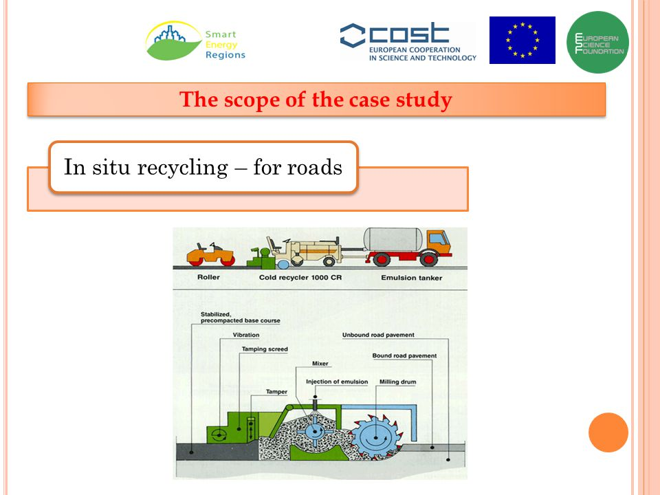 The scope of the case study In situ recycling – for roads
