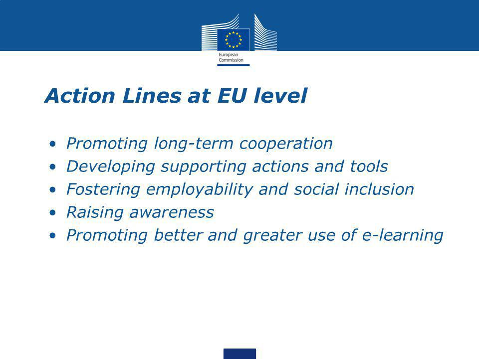 Action Lines at EU level Promoting long-term cooperation Developing supporting actions and tools Fostering employability and social inclusion Raising awareness Promoting better and greater use of e-learning