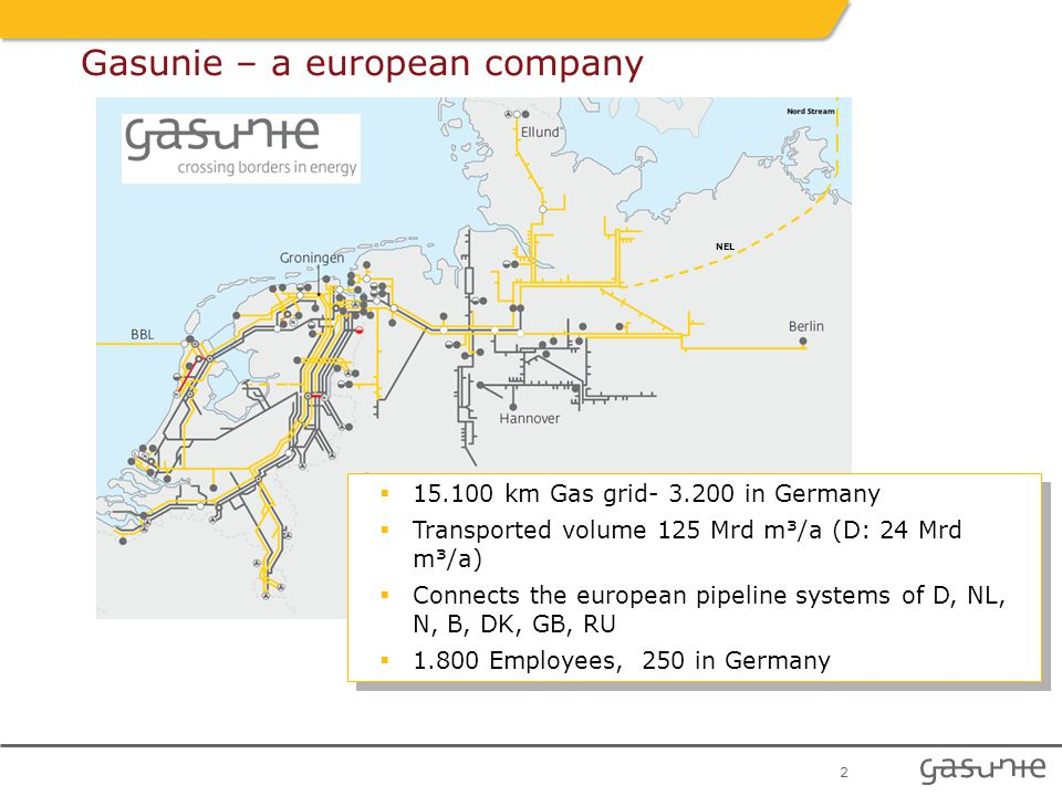 Gasunie – a european company NEL  15.100 km Gas grid- 3.200 in Germany  Transported volume 125 Mrd m³/a (D: 24 Mrd m³/a)  Connects the european pip
