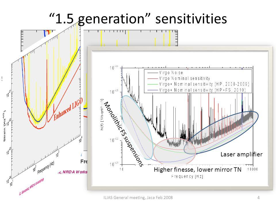 "ILIAS General meeting, Jaca Feb 20084 ""1.5 generation"" sensitivities Laser amplifier Higher finesse, lower mirror TN Monolithic FS suspensions"