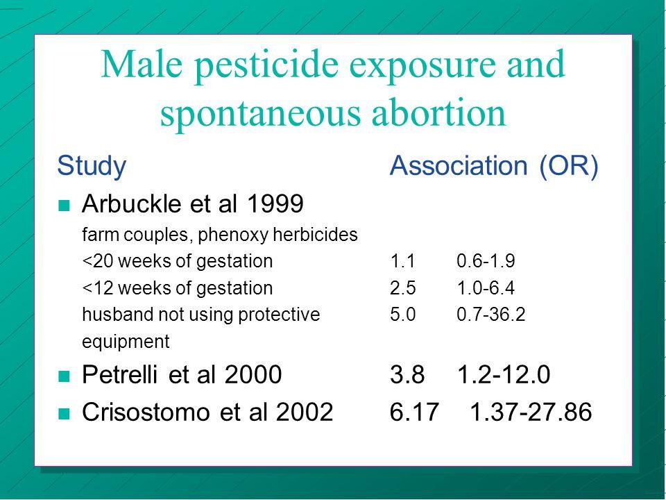 Male pesticide exposure and spontaneous abortion Study Association (OR) n Arbuckle et al 1999 farm couples, phenoxy herbicides <20 weeks of gestation1.10.6-1.9 <12 weeks of gestation 2.51.0-6.4 husband not using protective 5.00.7-36.2 equipment n Petrelli et al 20003.81.2-12.0 n Crisostomo et al 20026.17 1.37-27.86