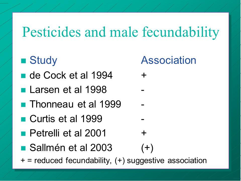 Pesticides and male fecundability n StudyAssociation n de Cock et al 1994+ n Larsen et al 1998- n Thonneau et al 1999- n Curtis et al 1999- n Petrelli et al 2001+ n Sallmén et al 2003(+) + = reduced fecundability, (+) suggestive association