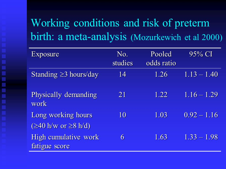 Working conditions and risk of preterm birth: a meta-analysis (Mozurkewich et al 2000) Exposure No. studies Pooled odds ratio 95% CI Standing  3 hour