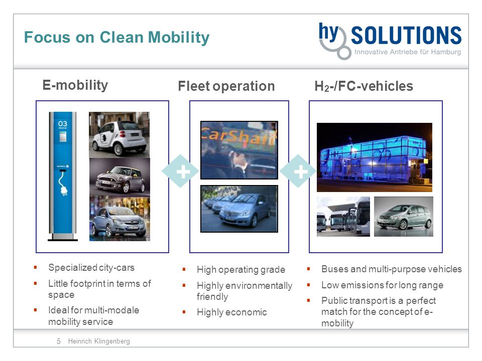5 Focus on Clean Mobility Heinrich Klingenberg  Specialized city-cars  Little footprint in terms of space  Ideal for multi-modale mobility service  High operating grade  Highly environmentally friendly  Highly economic ++ E-mobility H 2 -/FC-vehiclesFleet operation  Buses and multi-purpose vehicles  Low emissions for long range  Public transport is a perfect match for the concept of e- mobility
