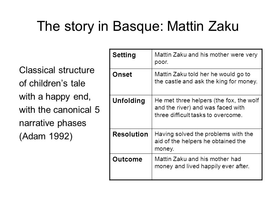 The story in Basque: Mattin Zaku Classical structure of children's tale with a happy end, with the canonical 5 narrative phases (Adam 1992) Setting Ma
