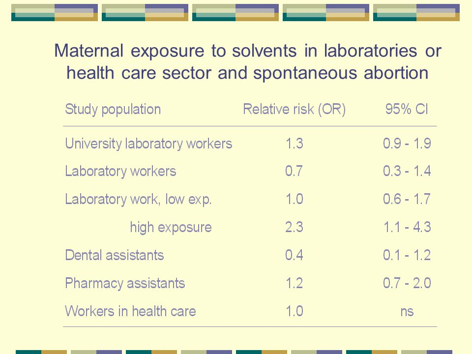 Maternal exposure to solvents in laboratories or health care sector and spontaneous abortion