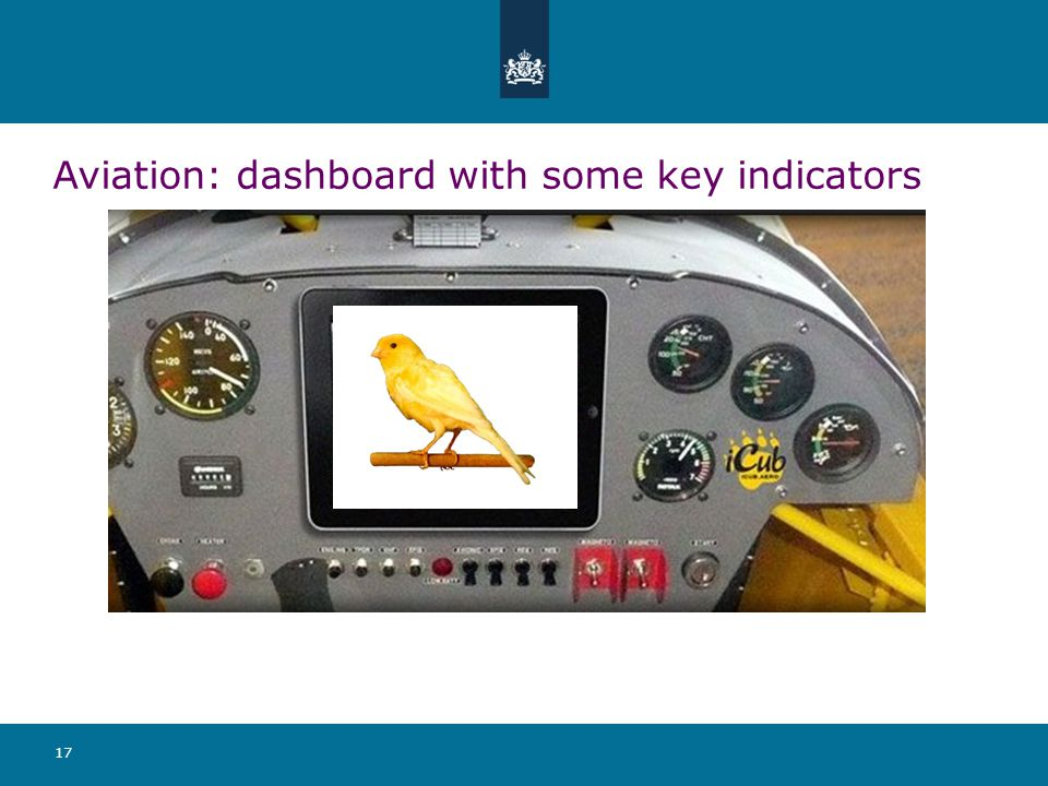 17 Aviation: dashboard with some key indicators