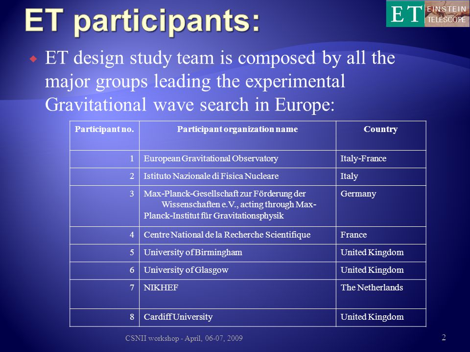  ET design study team is composed by all the major groups leading the experimental Gravitational wave search in Europe: CSNII workshop - April, 06-07, 2009 2 Participant no.Participant organization nameCountry 1European Gravitational ObservatoryItaly-France 2Istituto Nazionale di Fisica NucleareItaly 3Max-Planck-Gesellschaft zur Förderung der Wissenschaften e.V., acting through Max- Planck-Institut für Gravitationsphysik Germany 4Centre National de la Recherche ScientifiqueFrance 5University of BirminghamUnited Kingdom 6University of GlasgowUnited Kingdom 7NIKHEFThe Netherlands 8Cardiff UniversityUnited Kingdom